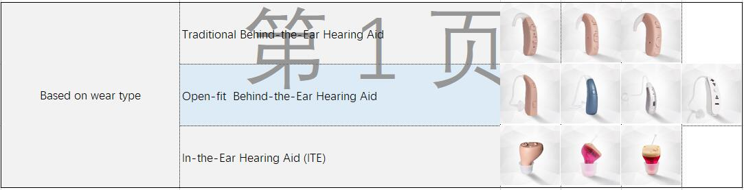 Choose hearing aids Based on wear type
