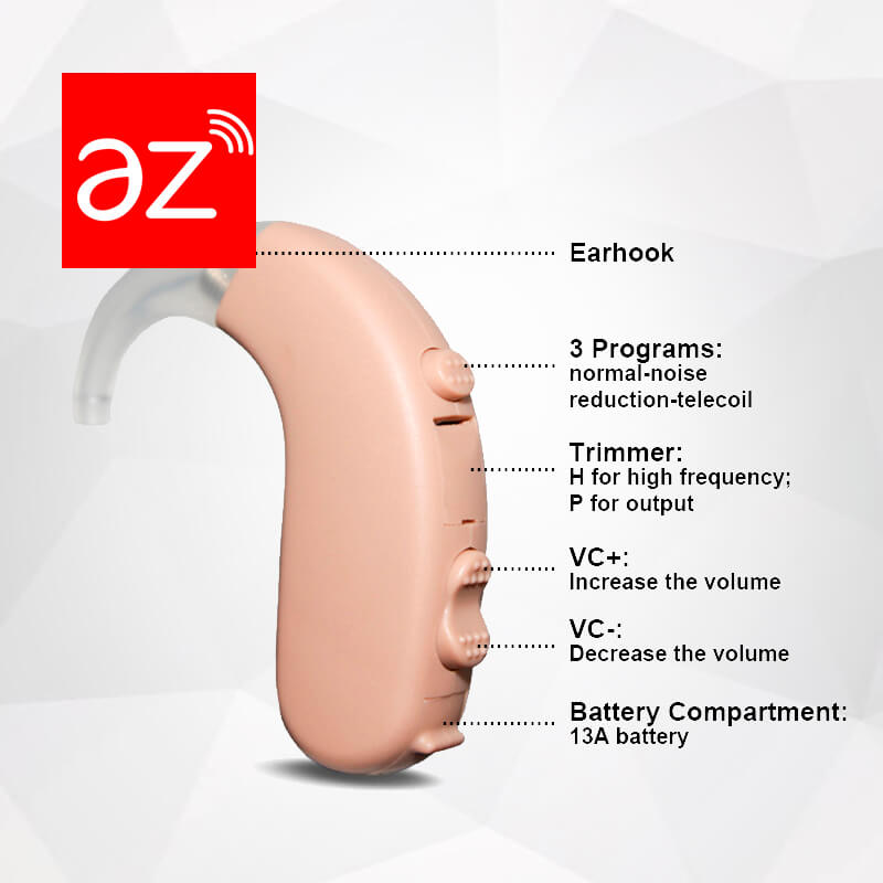 Dance-powerful hearing aids with 13 battery